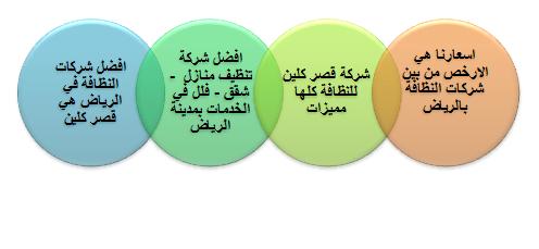 Cheapist-Company-in-Riyadh
